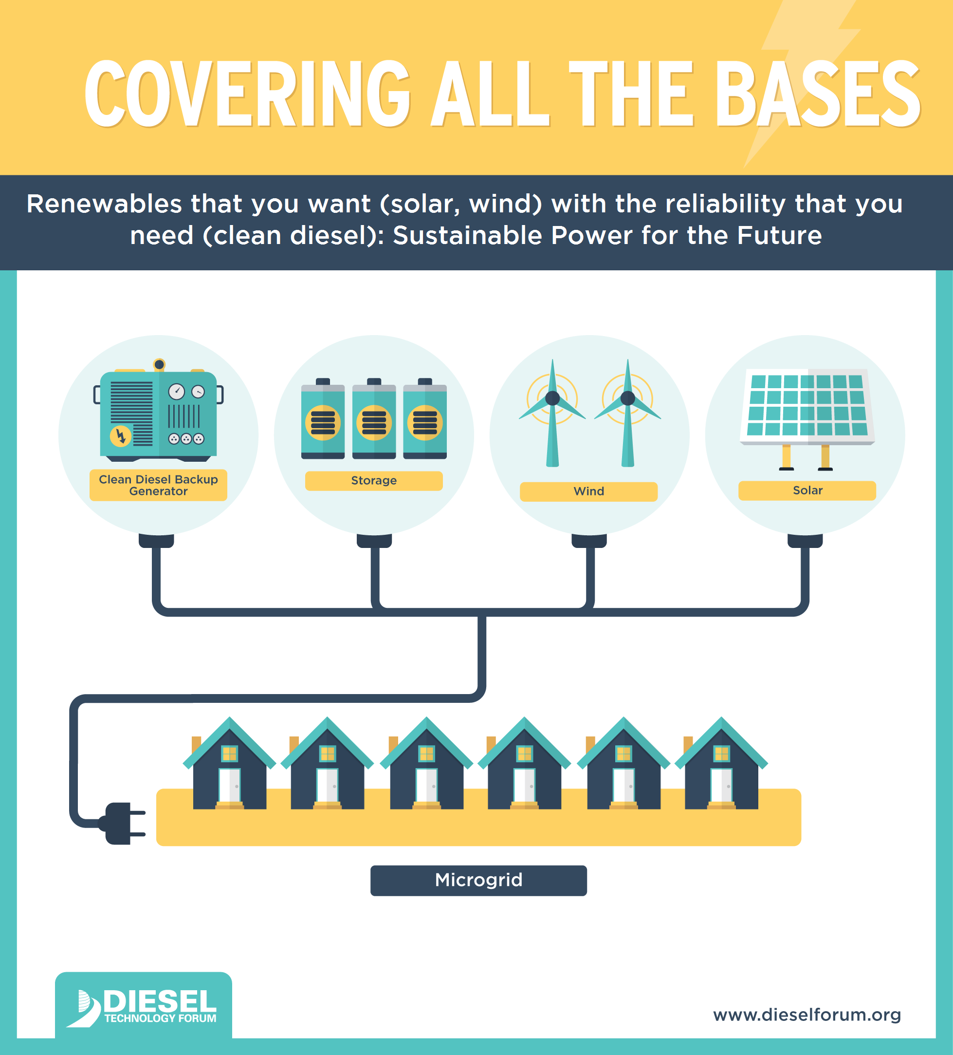 Covering all the Bases in Power Generation