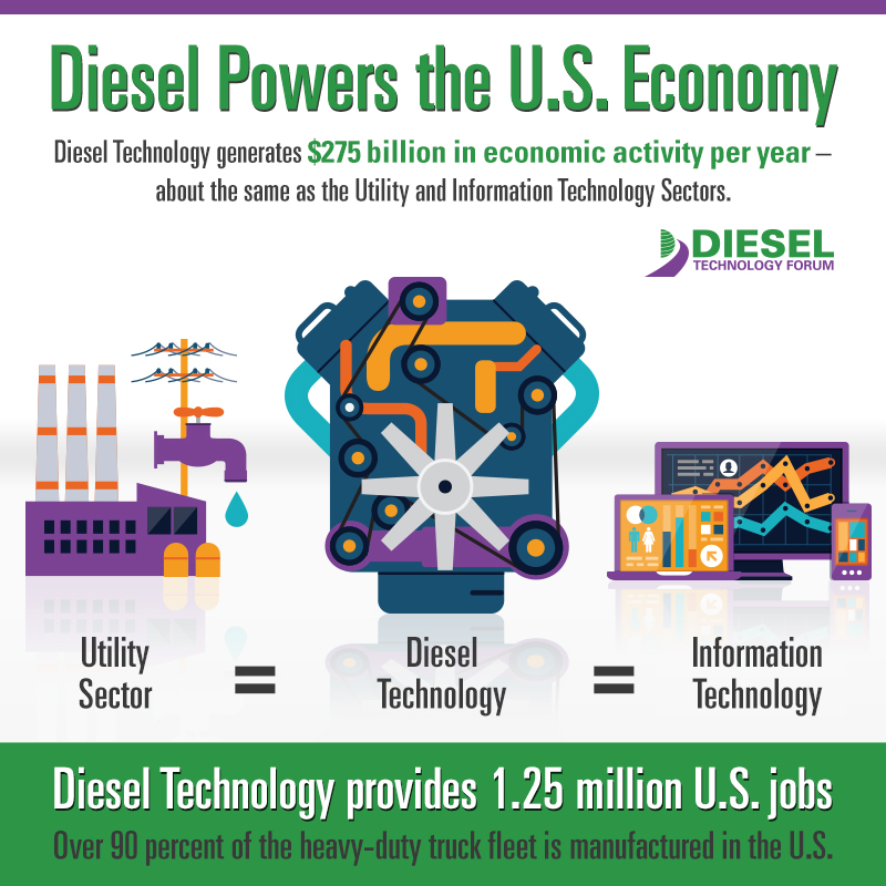 Diesel-Powers-US-Economy---NAFTANEXT-sharable---v3