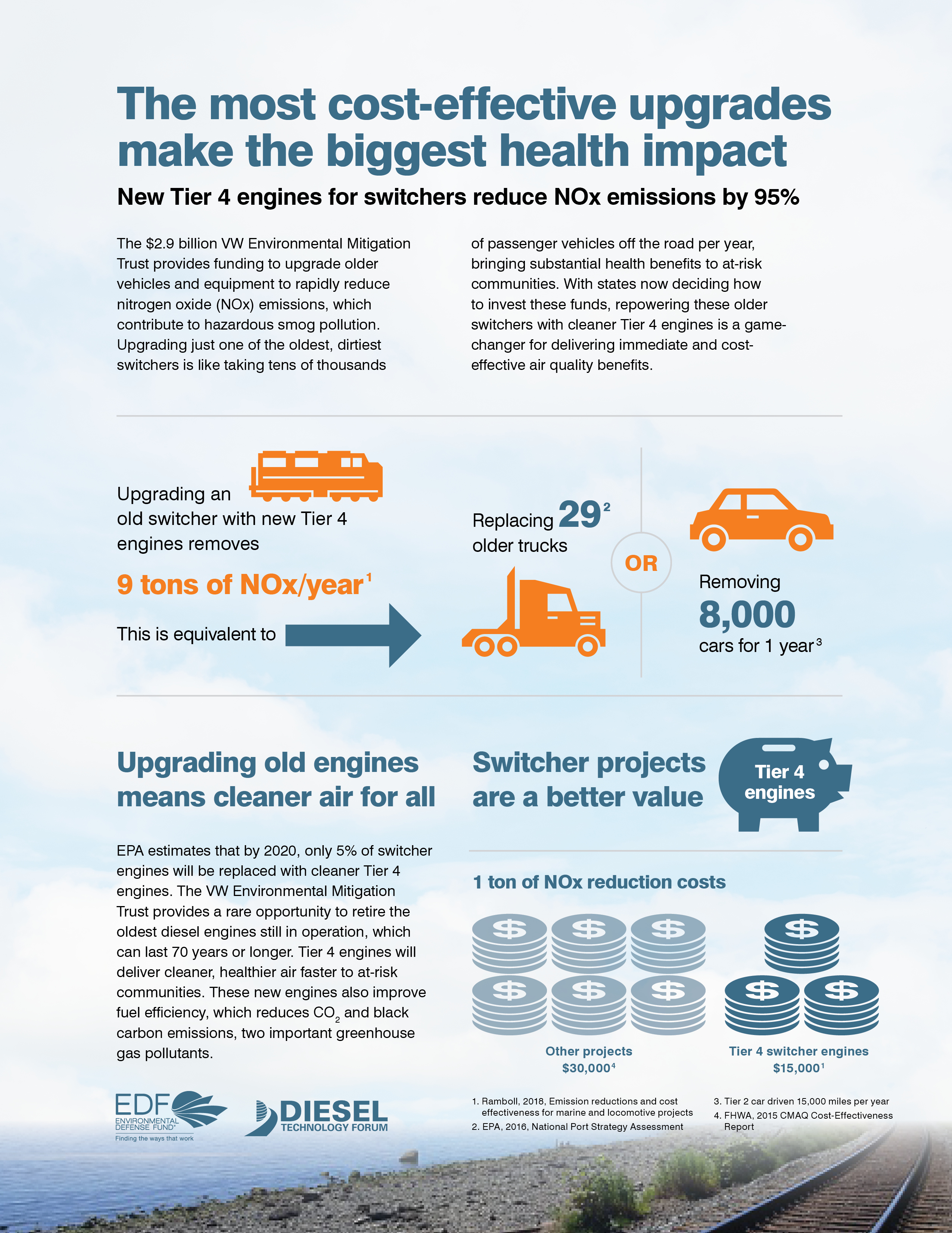 VW_Tier4Diesel_Infographic_Switch_Final2