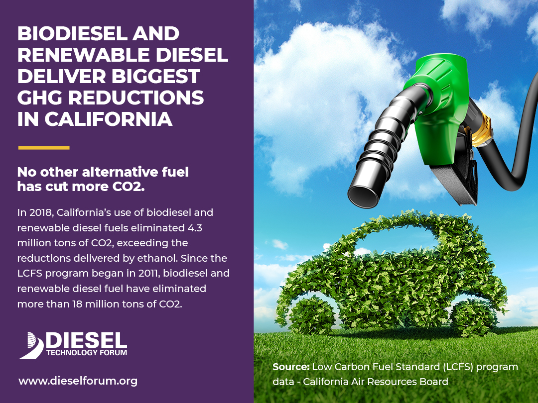 Biodiesel and Renewable Diesel Infographic